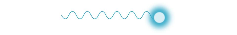 Ilustracja przedstawia foton. Tło białe. Na ilustracji, po prawej, jasne koło zniebieską, rozmytą otoczką. Od koła, wlewą stronę odchodzi niebieska, krzywa linia przypominająca sinusoidę.