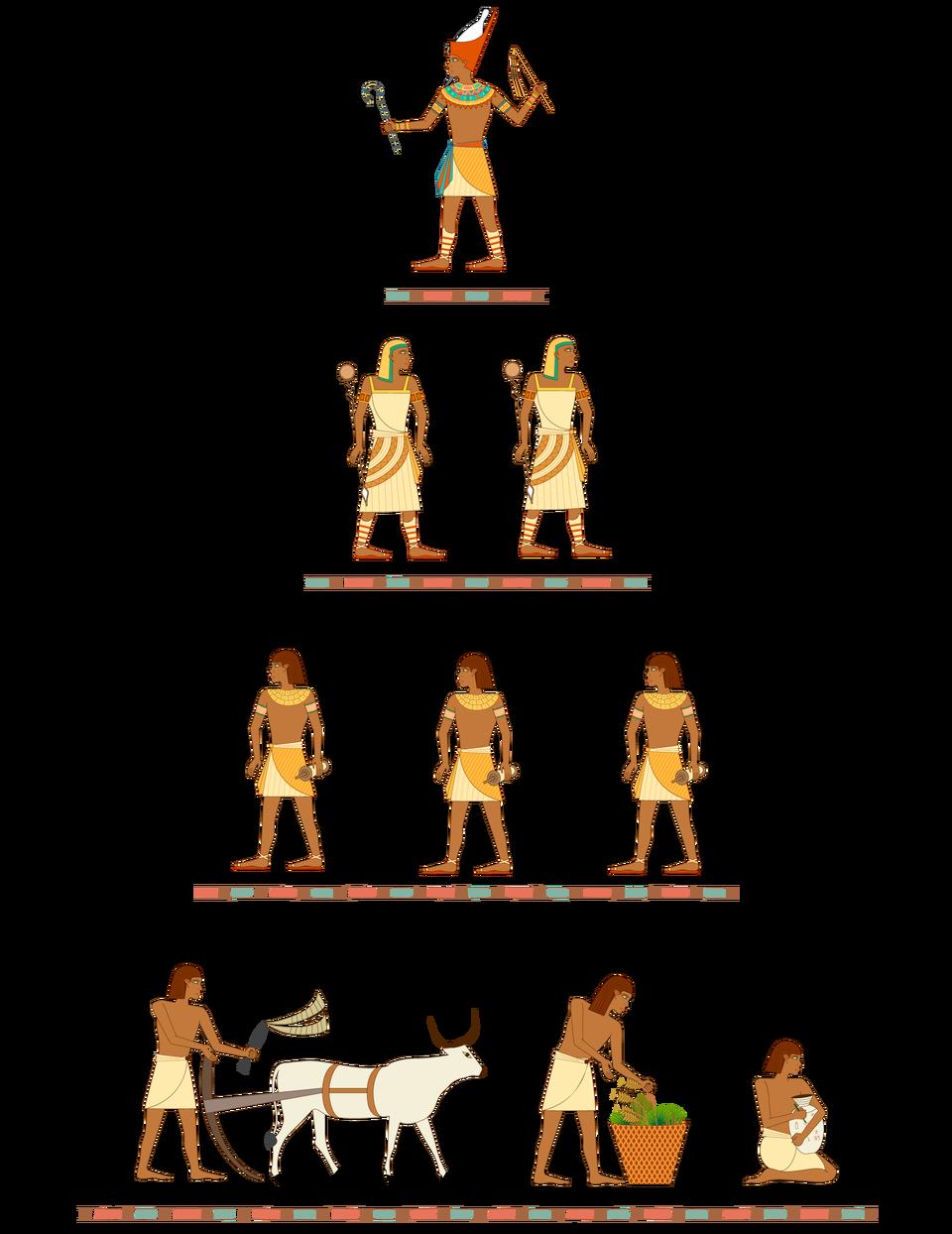 Piramida społeczeństwa egipskiego Piramida społeczeństwa egipskiego Źródło: Contentplus.pl sp. zo.o., licencja: CC BY 3.0.