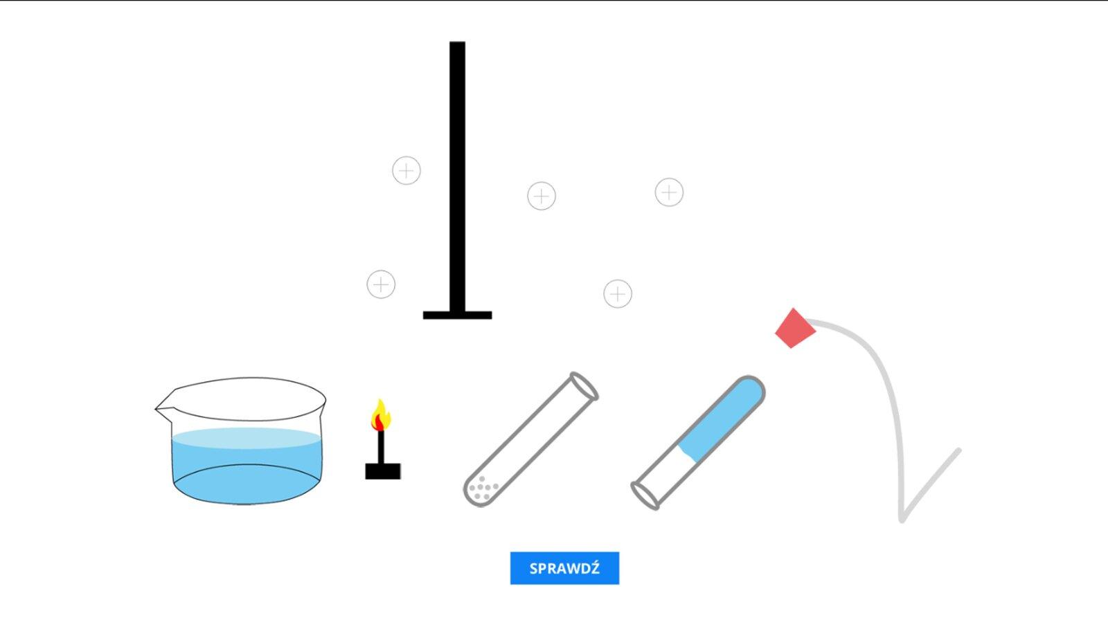 Aplikacja interaktywna wformie układanki, polega na przeciągnięciu widocznych wdolnej części okna pięciu elementów zestawu eksperymentatorskiego: zlewki zwodą, palnika, probówki ze sproszkowaną substancją, probówki zwodą oraz rurki zkorkiem do odpowiednich miejsc wokół laboratoryjnego statywu. Przycisk Sprawdź wprawym dolnym rogu okna służy do zweryfikowania poprawności wykonania zadania.