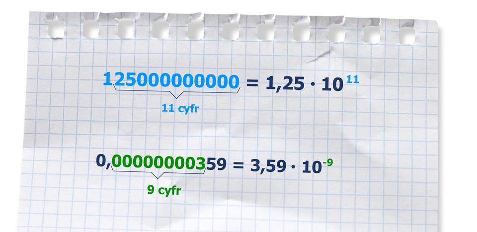 """""""Zapis: 125000000000 = 1,25 razy 10 do potęgi jedenastej"""