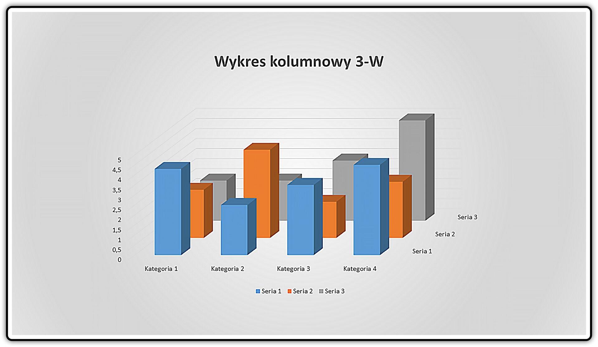 Slajd 2 galerii zrzutów slajdów zpodstawowymi typami wykresów