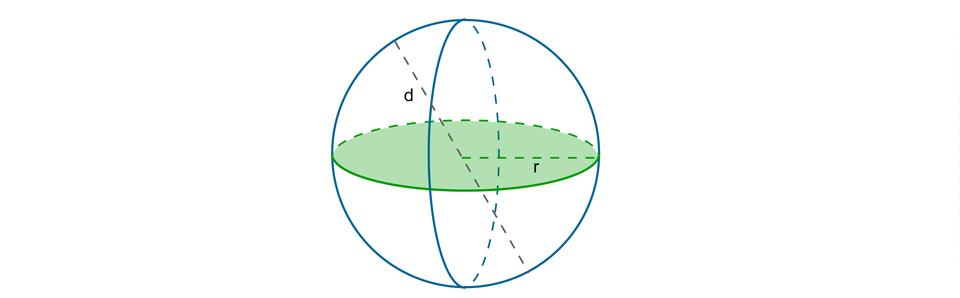 Rysunek kuli zzaznaczonym kołem wielkim opromieniu riśrednicy kuli d.