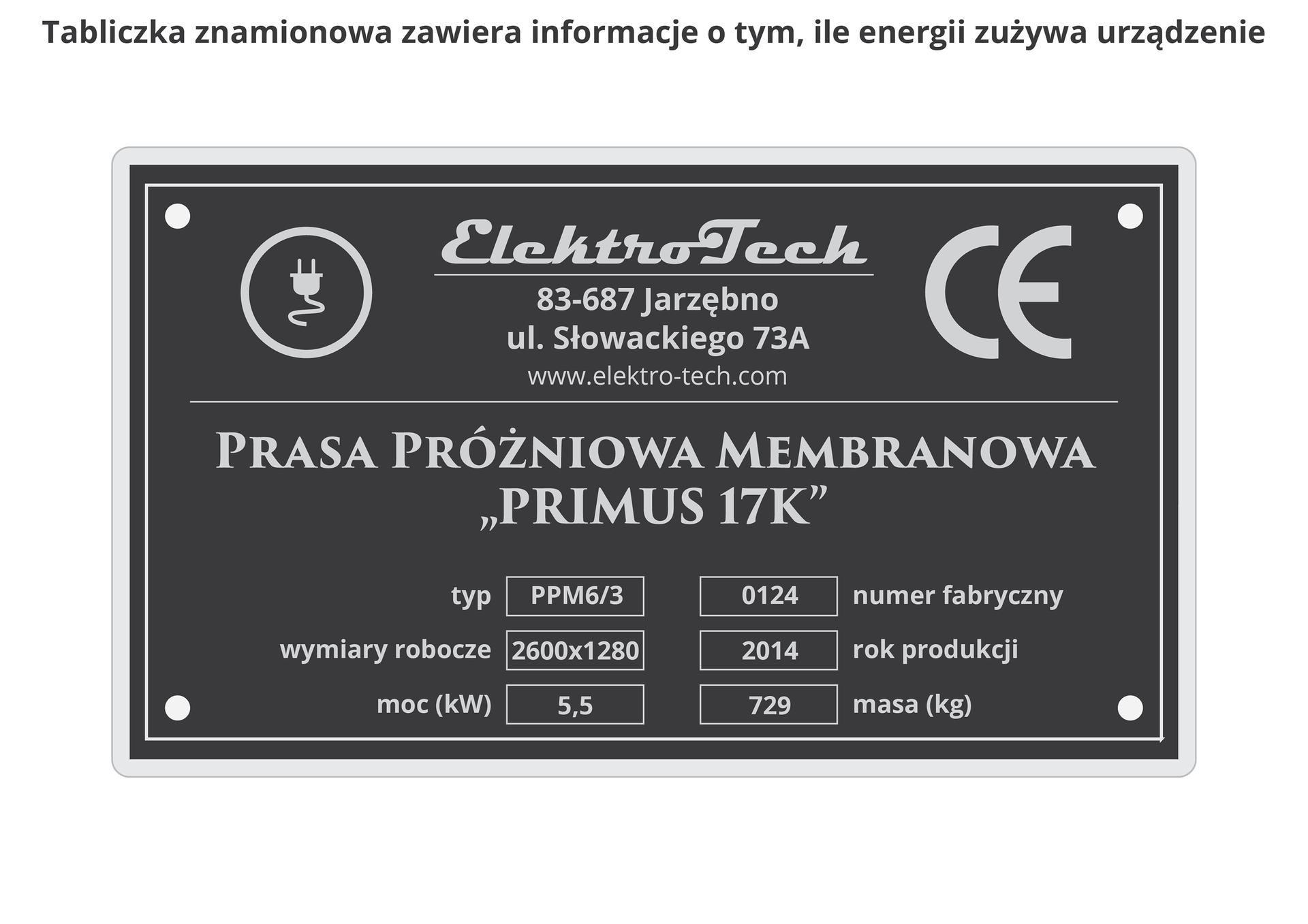 ilustracja przedstawia przykładową etykietę energetyczna wpostaci metalowej blszki umieszczanej na urządzeniach. Na czarnym tle białe litery. Napisy informują orodzaju urządzenia, jego producencie, masie urządzenia ijego mocy.