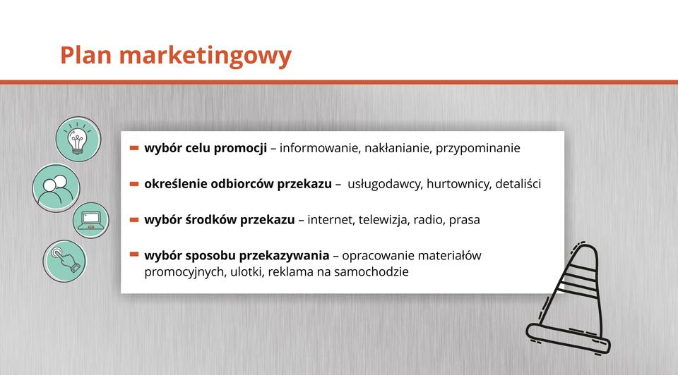Grafika zawiera elementy tworzenia planu marketingowego
