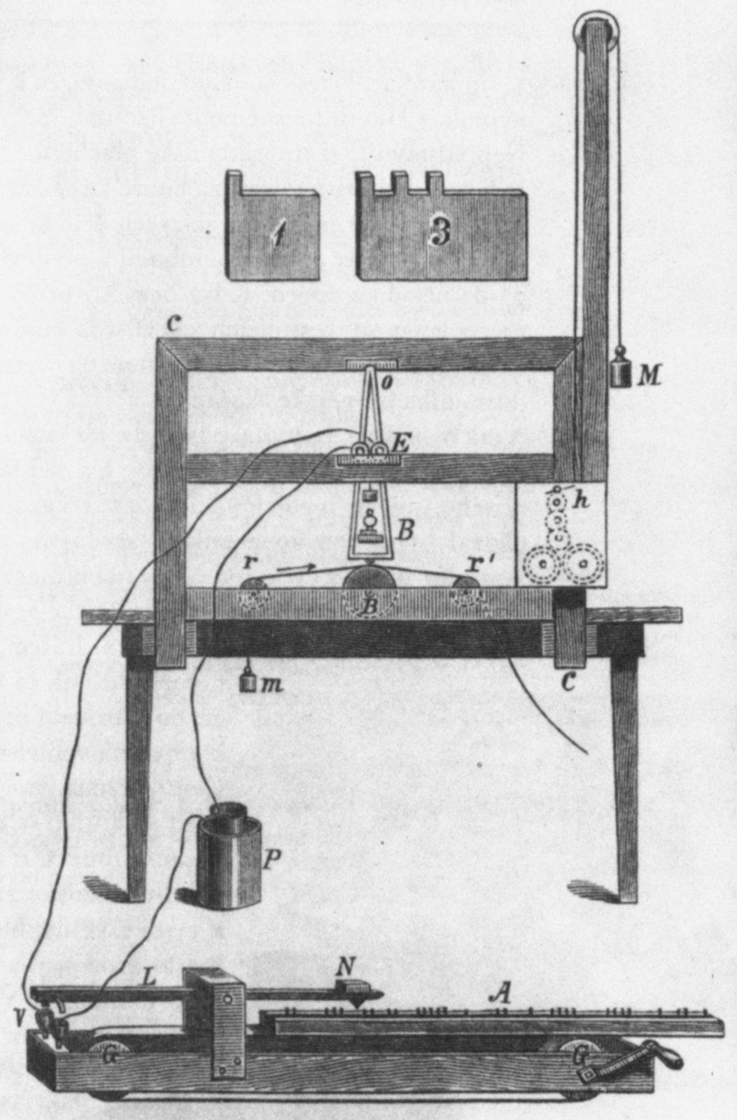 Telegraf skonstruowany przez Samuela Morse'a Źródło: Telegraf skonstruowany przez Samuela Morse'a, domena publiczna.