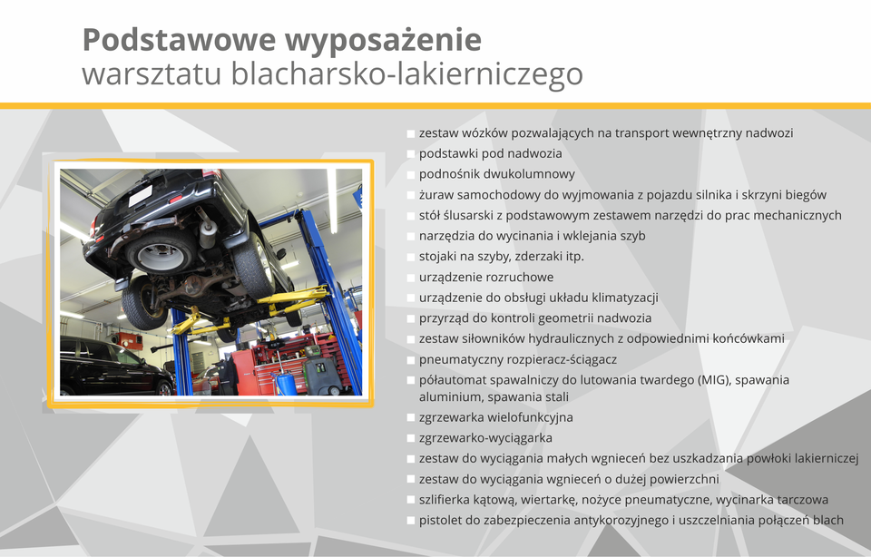 Grafika przedstawia elementy wyposażenia warsztatu blacharsko - lakierniczego.