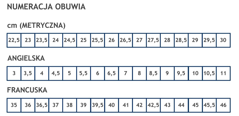 """""""Trzy tabele złożone zjednego wiersza iszesnastu kolumn każda. Podana numeracja obuwia: metryczna (w centymetrach), angielska ifrancuska. Numeracja metryczna: 22,5"""