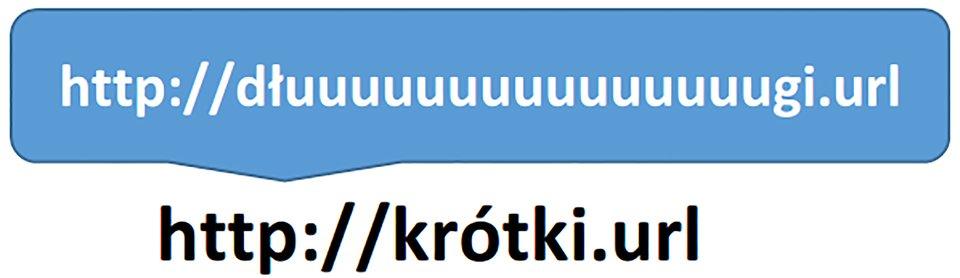 Zrzut adresów internetowych