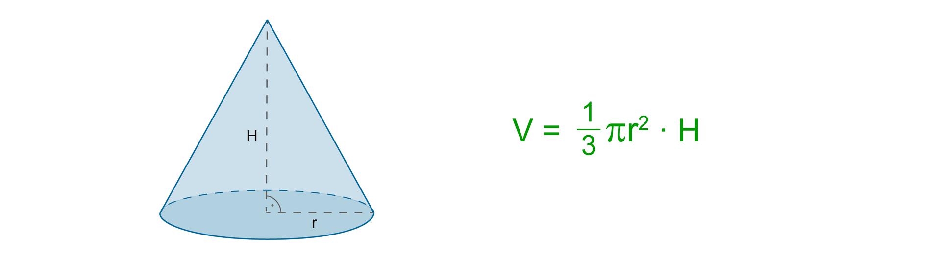 Rysunek stożka owysokości równej Hipromieniu podstawy r. Zapis: V= jedna trzecia pi rdo potęgi drugiej razy H.