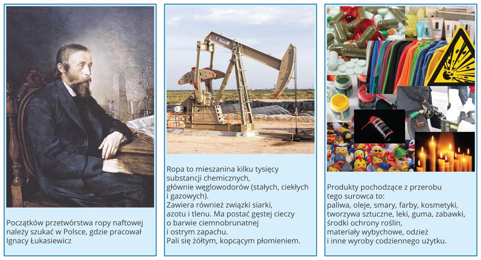 Skład, właściwości izastosowanie ropy naftowej