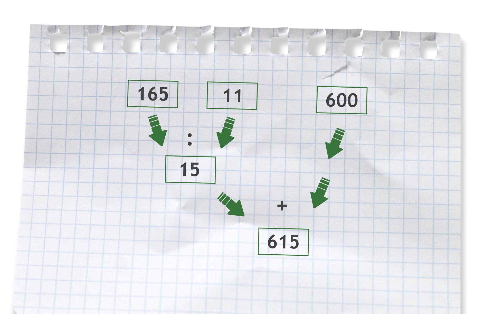 Przykład: 165 dzielone przez 11 +600 =15 +600 =615. Rozwiązanie zadania podpunkt a.