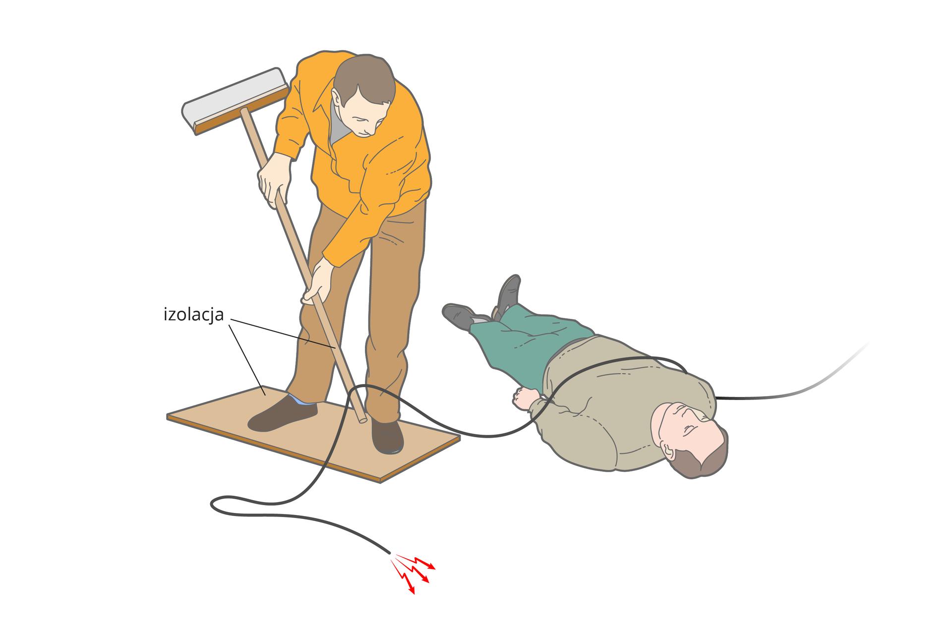 Ilustracja przedstawia dwóch mężczyzn. Po prawej leży poszkodowany. Jego głowa jest skierowana wstronę obserwatora ilustracji. Nogi ma złączone. Ręce trzyma wzdłuż tułowia. Zlewej strony poszkodowanego stoi mężczyzna trzymający miotłę trzonkiem uchwytu do dołu. Mężczyzna odsuwa trzonkiem miotły przewód elektryczny, który leży na nieprzytomnym mężczyźnie. Ponadto mężczyzna stoi na desce, dzięki czemu zapewnia sobie izolację.