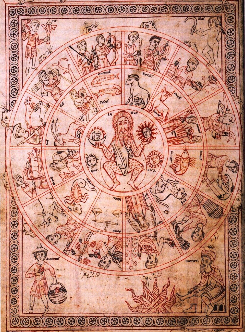 Kalendarz zZwiefalten, XII wiek Źródło: Kalendarz zZwiefalten, XII wiek, licencja: CC 0.