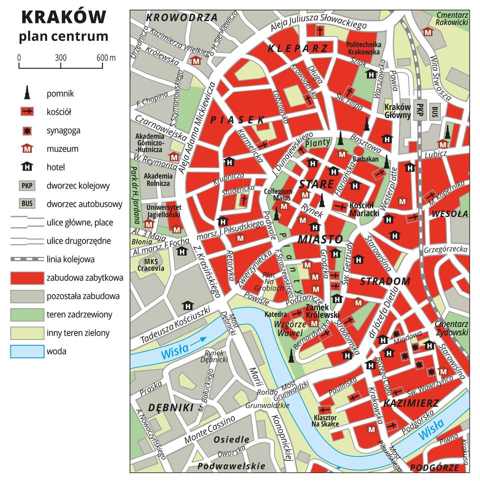 Ilustracja przedstawia plan centrum Krakowa. Kolorem czerwonym przedstawiono zabudowę zabytkową, przeważa ona na mapie. Za pomocą sygnatur przedstawiono pomniki, kościoły, synagogi, muzea, hotele, dworzec kolejowy idworzec autobusowy. Na planie uwzględniono tereny zielone izadrzewione. Na dole planu widoczna jest Wisła.