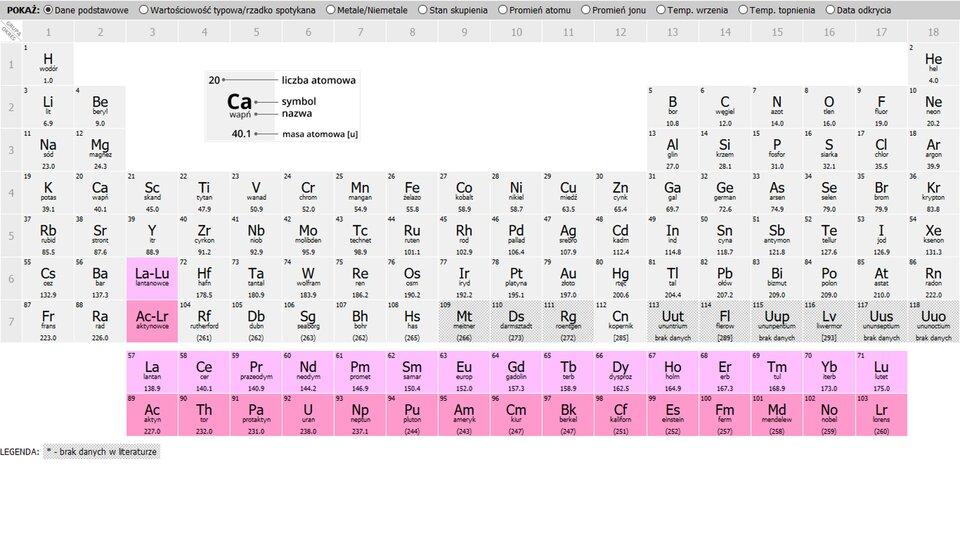 Ilustracja przedstawia kolorową tabelę zlistą pierwiastków. Wkażdej komórce tabeli wypisana jest nazwa pierwiastka ijego masa atomowa. Pierwiastki są ułożone poziomami, zgodnie zich wzrastającą masą atomową. Nazwy pierwiastków są ułożone poziomo. Poziome szeregi nazywane są okresami. Kolumny pionowe tabeli to grupy. Pierwiastki są pogrupowane w18 kolumnach. Kolumny przedstawione są wróżnych kolorach. Pierwsza kolumna to metale alkaliczne, druga metale ziem alkalicznych, od trzeciej do dwunastej to metale przejściowe, kolumny od trzynastej do siedemnastej podzielono skośnie na dwie podgrupy. Pierwsza grupa to metale grup głównych. Druga grupa to niemetale. Kolumna osiemnasta to gazy szlachetne.