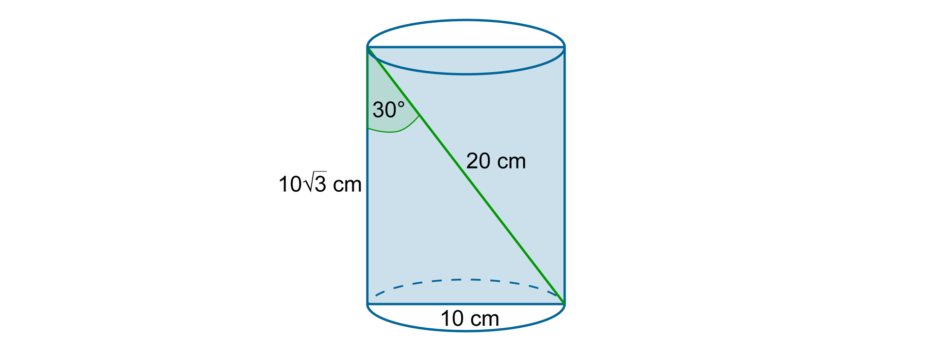 Rysunek walca zzaznaczonym przekrojem osiowym wkształcie prostokąta podzielonego przekątną na dwa trójkąty prostokątne. Przeciwprostokątna trójkąta ma długość 20 cm. Krótsza przyprostokątna leży naprzeciwko kąta omierze 30 stopni ijest równa 10 cm adruga przyprostokątna ma długość 10 pierwiastków ztrzech cm.
