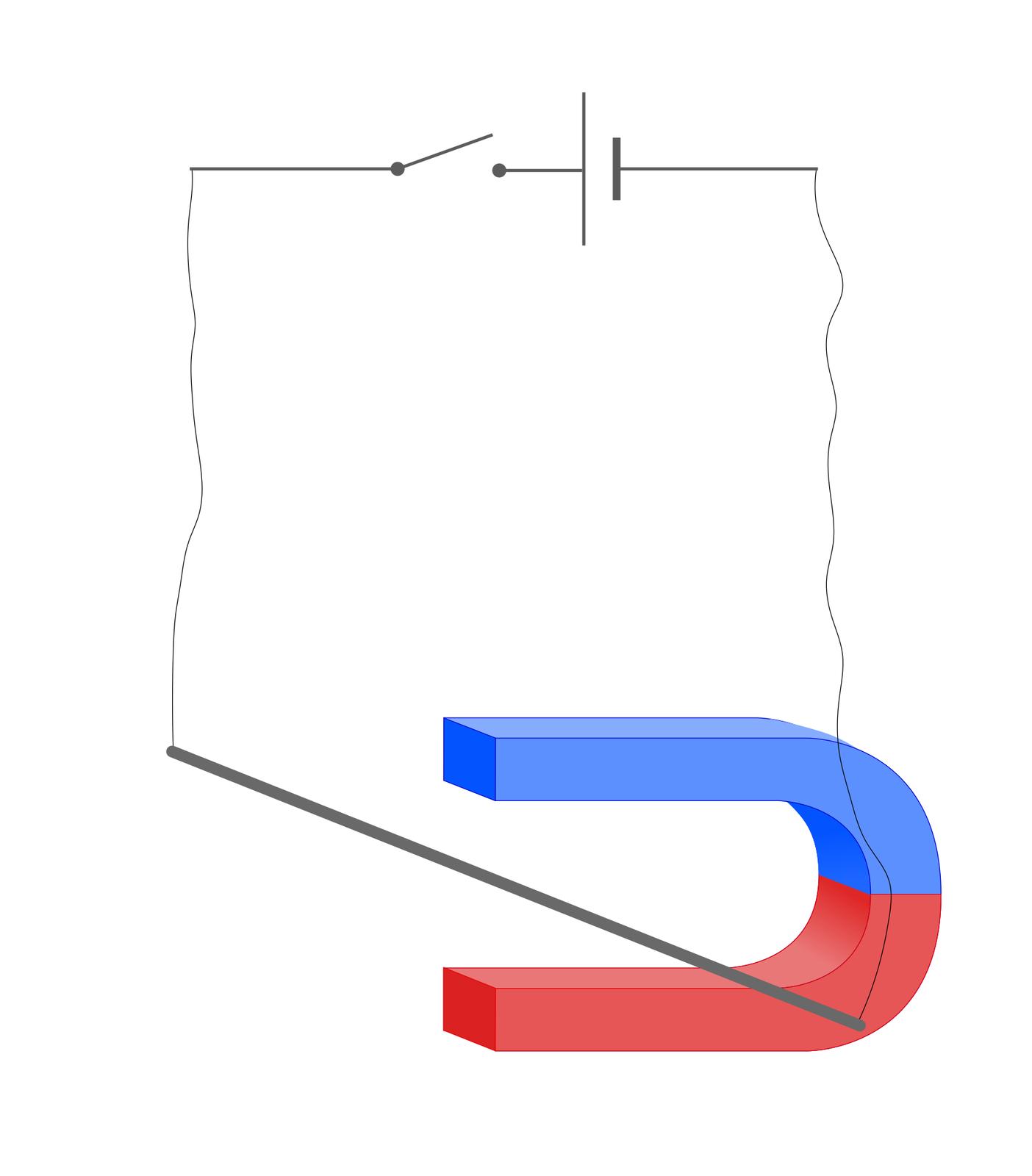 Badanie siły elektrodynamicznej