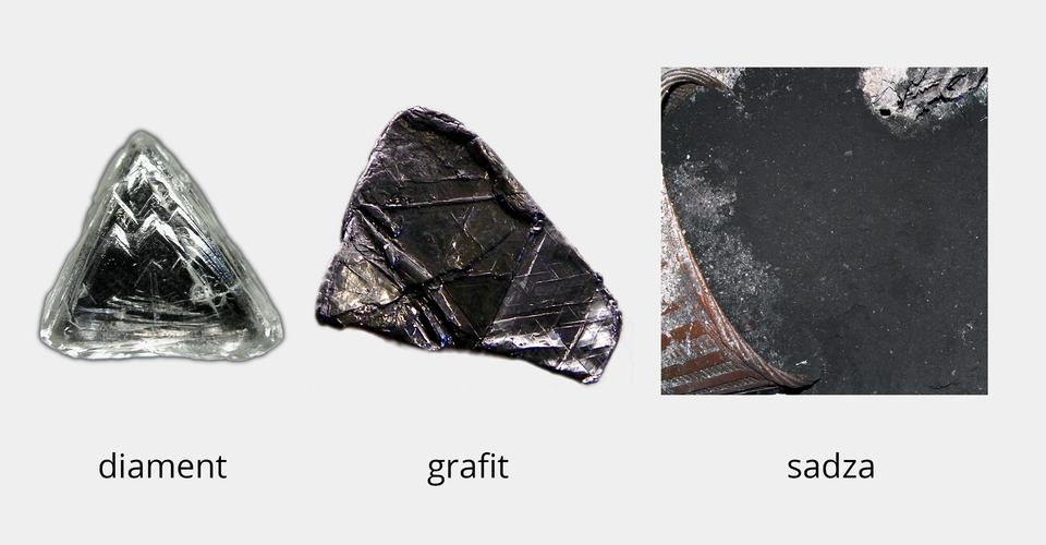 Fotografia węgla wróżnych postaciach: twardego diamentu, kruchego grafitu isadzy.