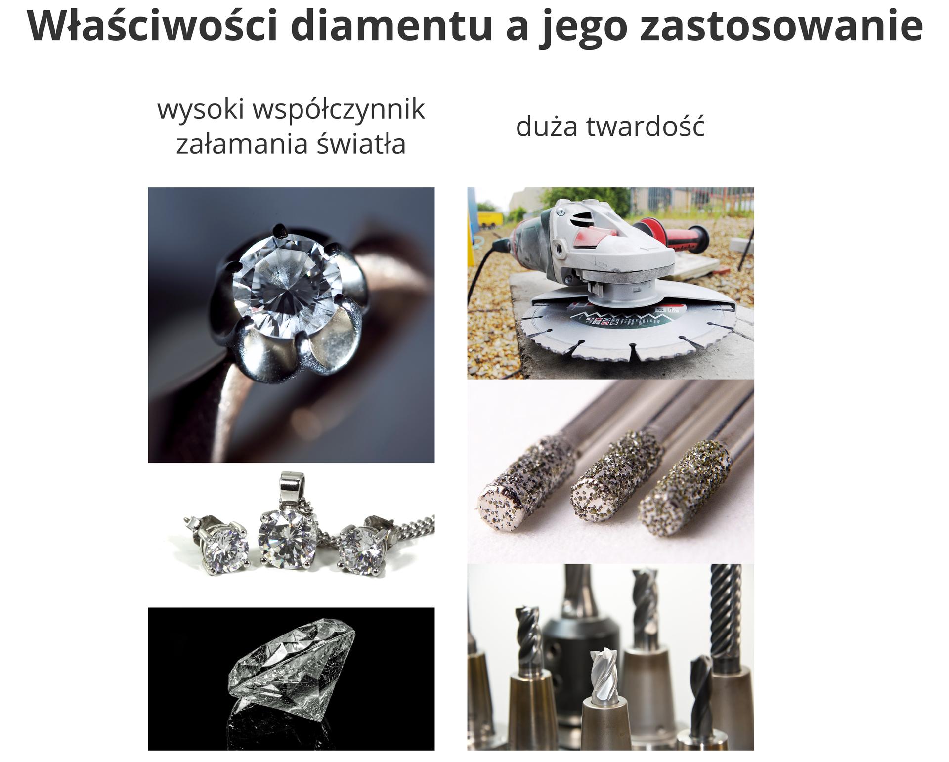 Właściwości diamentu ajego zastosowanie