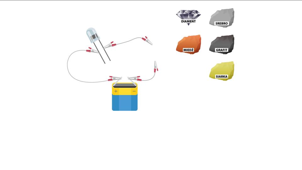 Badanie przewodnictwa elektrycznego wybranych materiałów