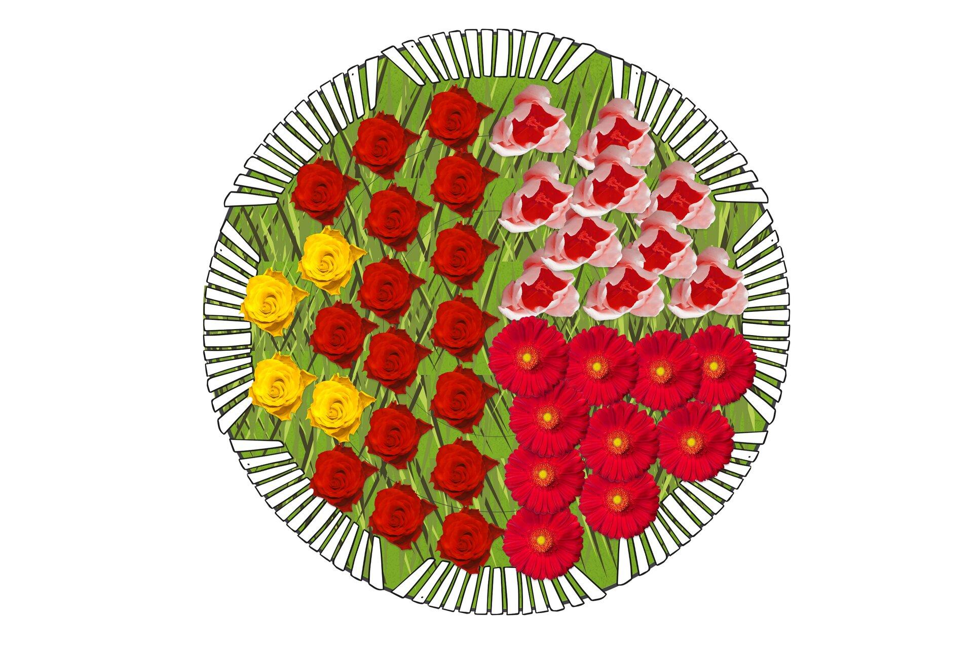 Rysunek klombu zkwiatami.