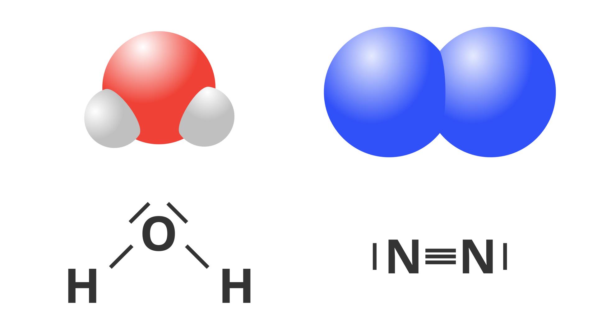 Ilustracja przedstawia graficzne modele cząsteczek wody iazotu oraz ich wzory elektronowe. Wcząsteczce wody po lewej stronie atom tlenu ma postać dużej białej kuli wczerwonym kolorze, aprzylegające do niej mniejsze białe kulki reprezentują atomy wodoru. Wzór elektronowy znajdujący się poniżej ma postać kreskową, co oznacza, że pary elektronów występujące przy danym atomie mają postać kresek przylegających do symbolu atomu lub łączących dwa atomy. Wcząsteczce wody występują cztery takie kreski - dwie otaczają symbol tlenu od góry, adwie wdolnej części łączą tlen zatomami wodoru. Wcząsteczce azotu po prawej stronie atomy azotu mają postać dużych, przylegających do siebie niebieskich kul. We wzorze elektronowym można zaobserwować, że atomy te łączą trzy pary elektronowe, aponadto każdy atom azotu ma jeszcze jedną wolną parę elektronów po lewej iprawej stronie.