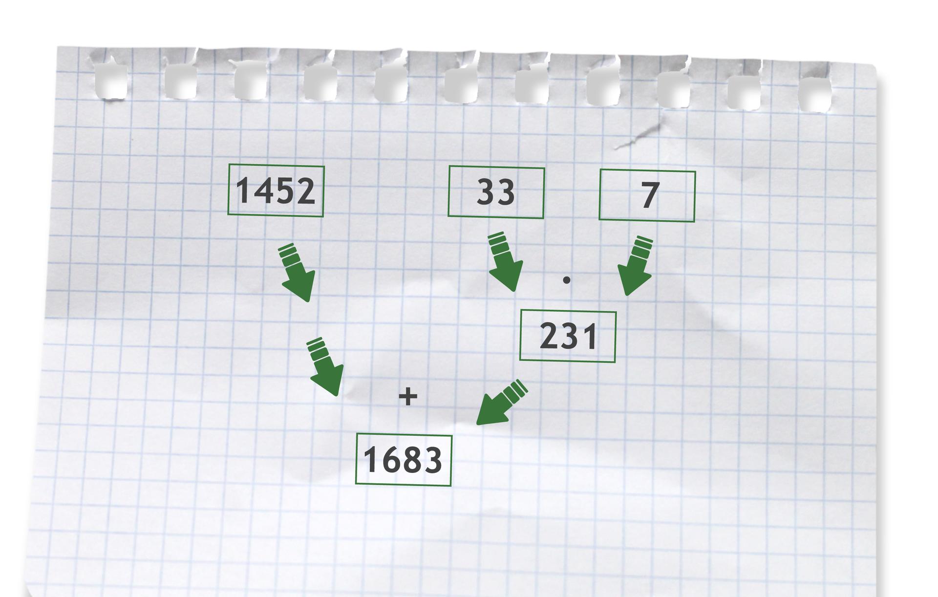 Przykład: 1452 +33 razy 7 =1452 +231 =1683. Rozwiązanie zadania podpunkt b.