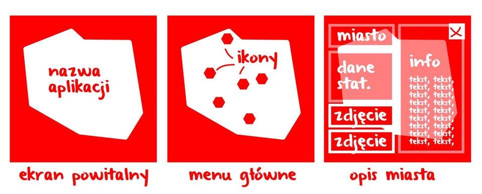 Ilustracja projektów graficznych na potrzeby wykonywanej aplikacji, 3 formy graficzne bazujące na konturze granic Polski wkolorystyce czerwono-białej