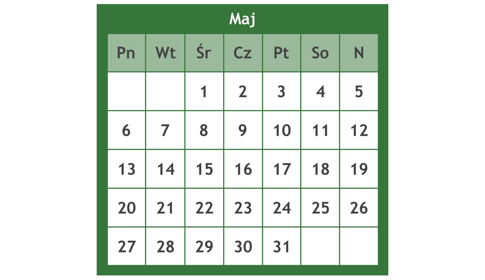 Rysunek kartki zkalendarza - miesiąc maj.