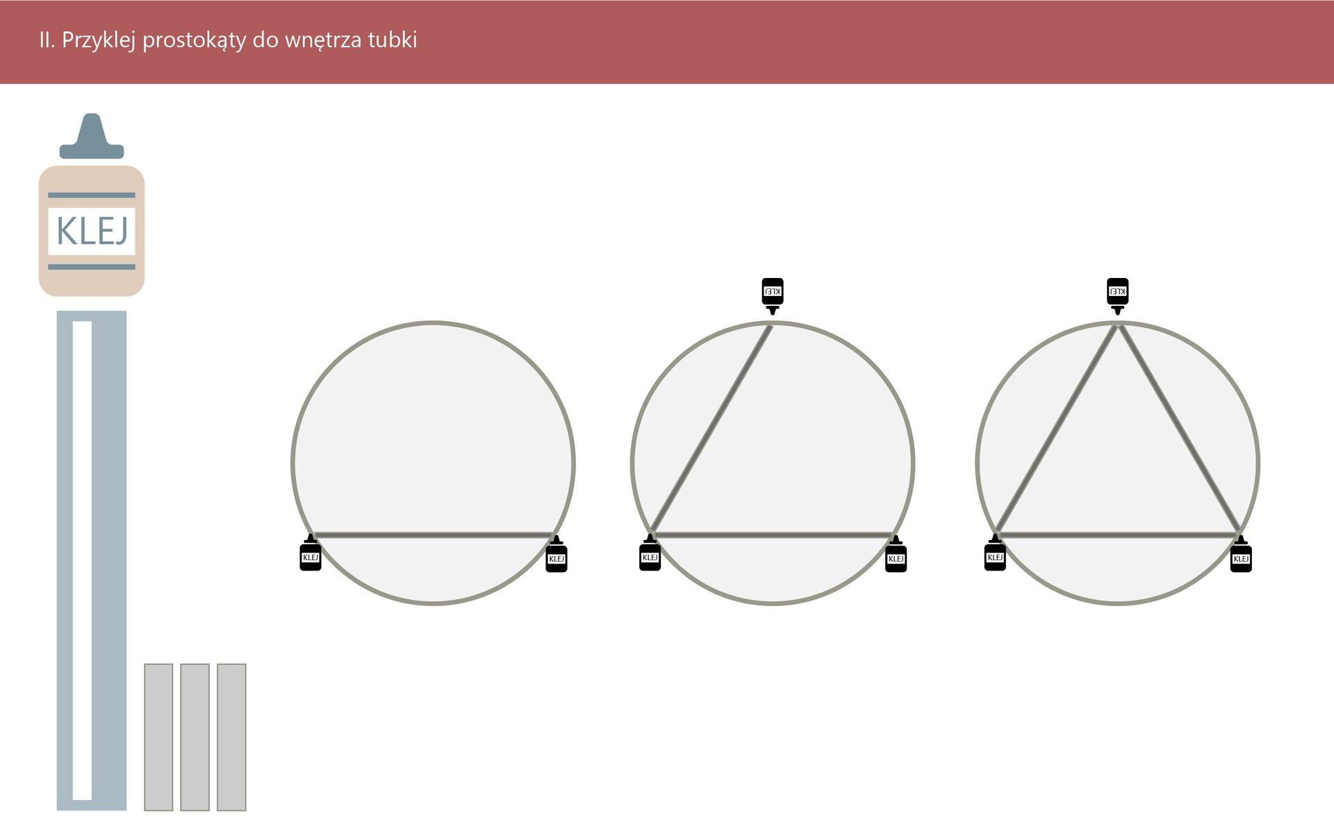 """Ilustracja przedstawia instrukcję wykonania własnego kalejdoskopu. Na górze grafiki znajduje się ramka znapisem """"II. Przyklej prostokąty do wnętrza tubki"""". Poniżej umieszczone są ikonki ukazujące: klej, tubę, 3 prostokąty oraz 3 kółka przedstawiające przekrój tuby oraz miejsca przyklejenia prostokątnych fragmentów płyty CD wjej wnętrzu. Płytki mają tworzyć trójkąt."""
