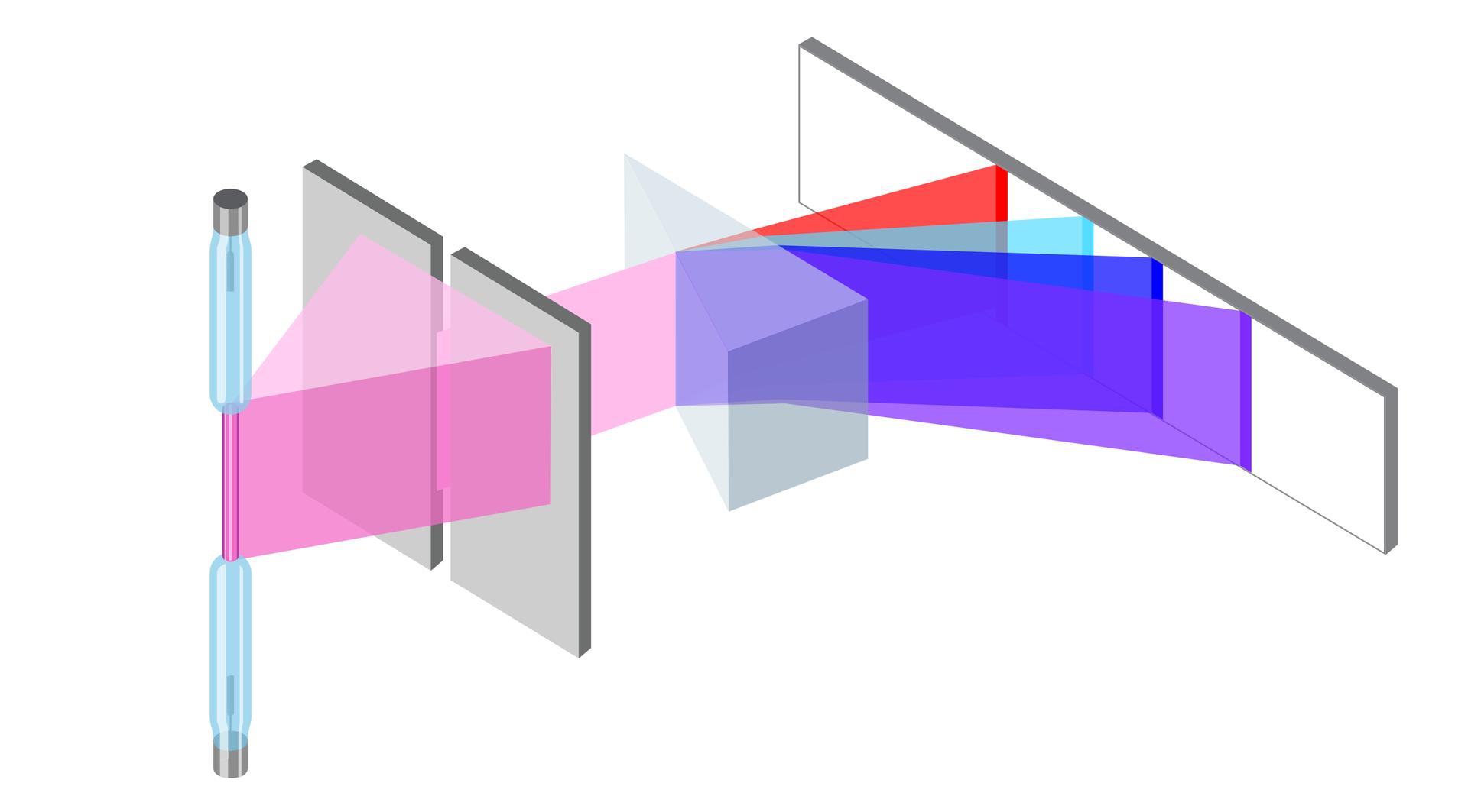Ilustracja przedstawia sposób uzyskania widma emisyjnego przy pomocy szkolnego pryzmatycznego spektrometru optycznego.