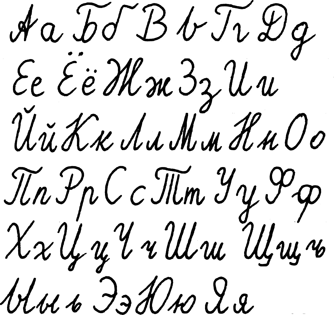 Cyrylica Cyrylica Źródło: A, licencja: CC BY-SA 3.0.