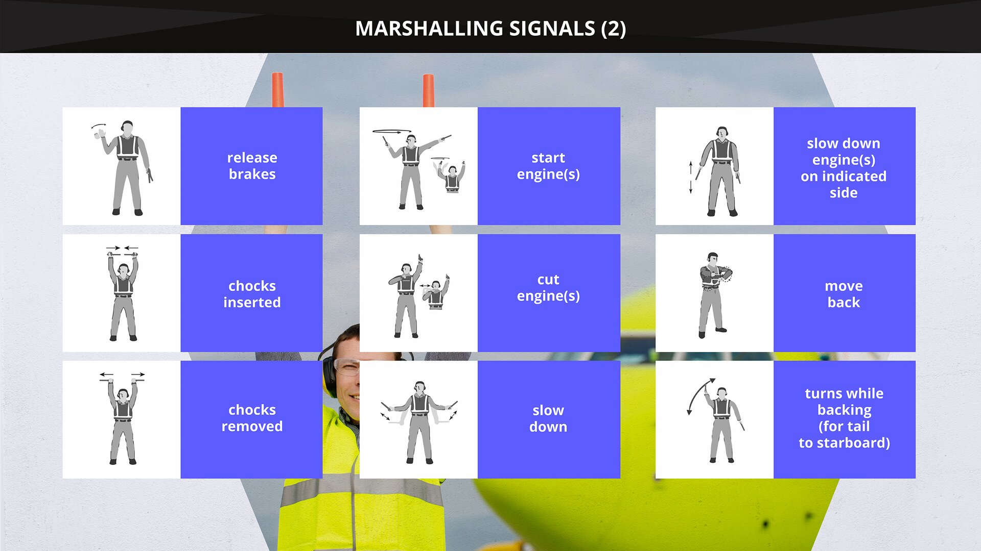 The image presents marshalling signals from a ground controller to an aircraft. Grafika przedstawia sygnały manewrowania od koordynatora ruchu naziemnego do statku powietrznego.