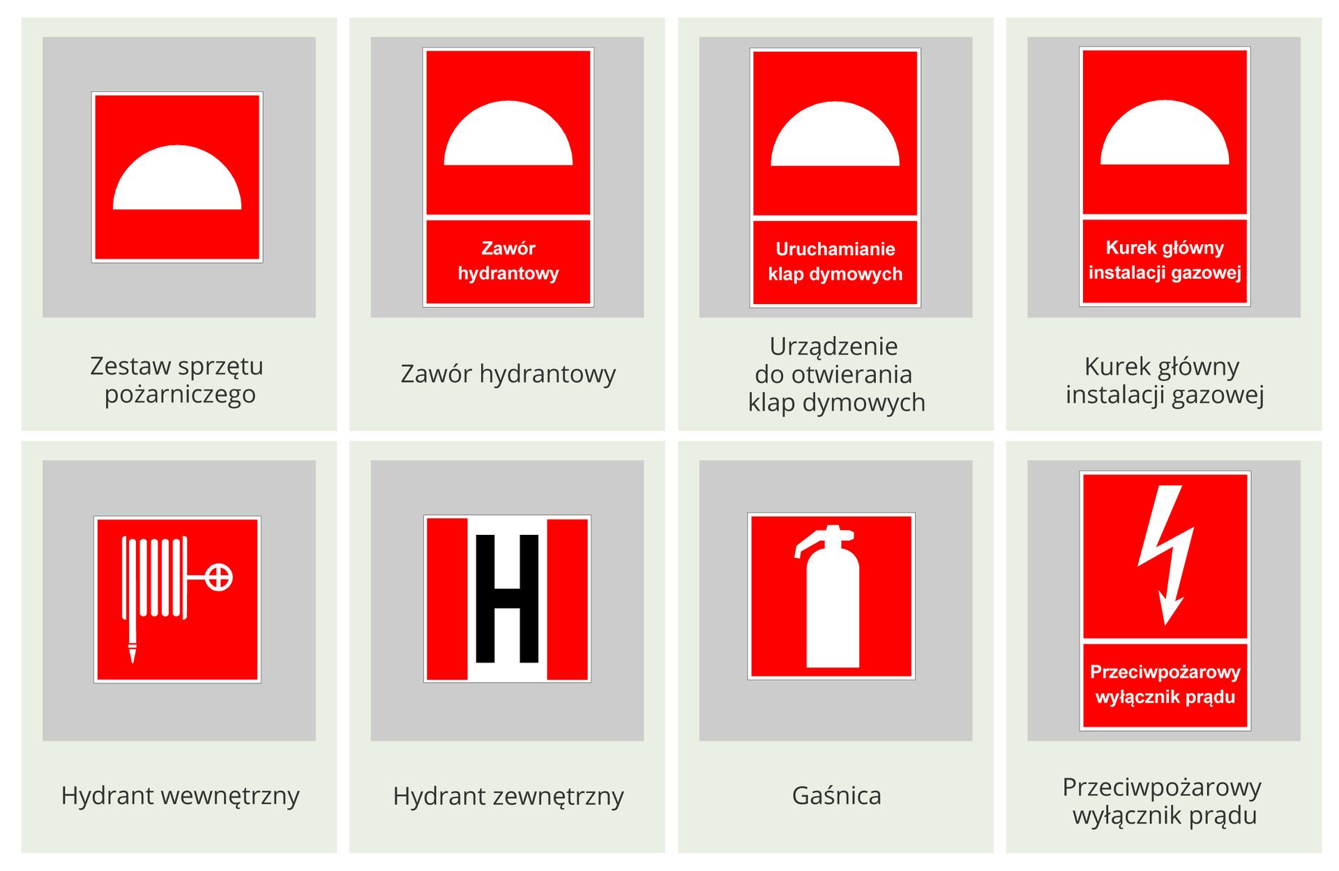 Ilustracja przedstawia osiem znaków przeciwpożarowych. We wszystkich dominują kolory czerwony ibiały, niektóre dodatkowo mają piktogramy wkolorze czarnym. Znaki ułożone wdwóch rzędach. Pierwszy rząd zawiera znaki, wktórych element graficzny zawsze ma postać czerwonego kwadratu na tle którego znajduje się białe półkole skierowane zaokrągloną częścią wgórę. Znak zlewej strony nie zawiera napisów ioznacza miejsce lokalizacji zestawu sprzętu pożarniczego. Kolejne znaki zawierają podpisy: Zawór hydrantowy, Urządzenie do otwierania klap dymowych, Kurek główny instalacji gazowej. Wdrugim rzędzie licząc od prawej tablice to: znak kwadratowy zbiałym piktogramem węża pożarniczego nawiniętego na szpulę izaworu (hydrant wewnętrzny), znak kwadratowy zbiałym pionowym prostokątem wśrodku idużą czarną literą Hna jego tle (hydrant zewnętrzny), znak kwadratowy zbiałym piktogramem gaśnicy oraz znak prostokątny zbiałym piktogramem błyskawicy wgórnej części inapisem Przeciwpożarowy wyłącznik prądu wdolnej.