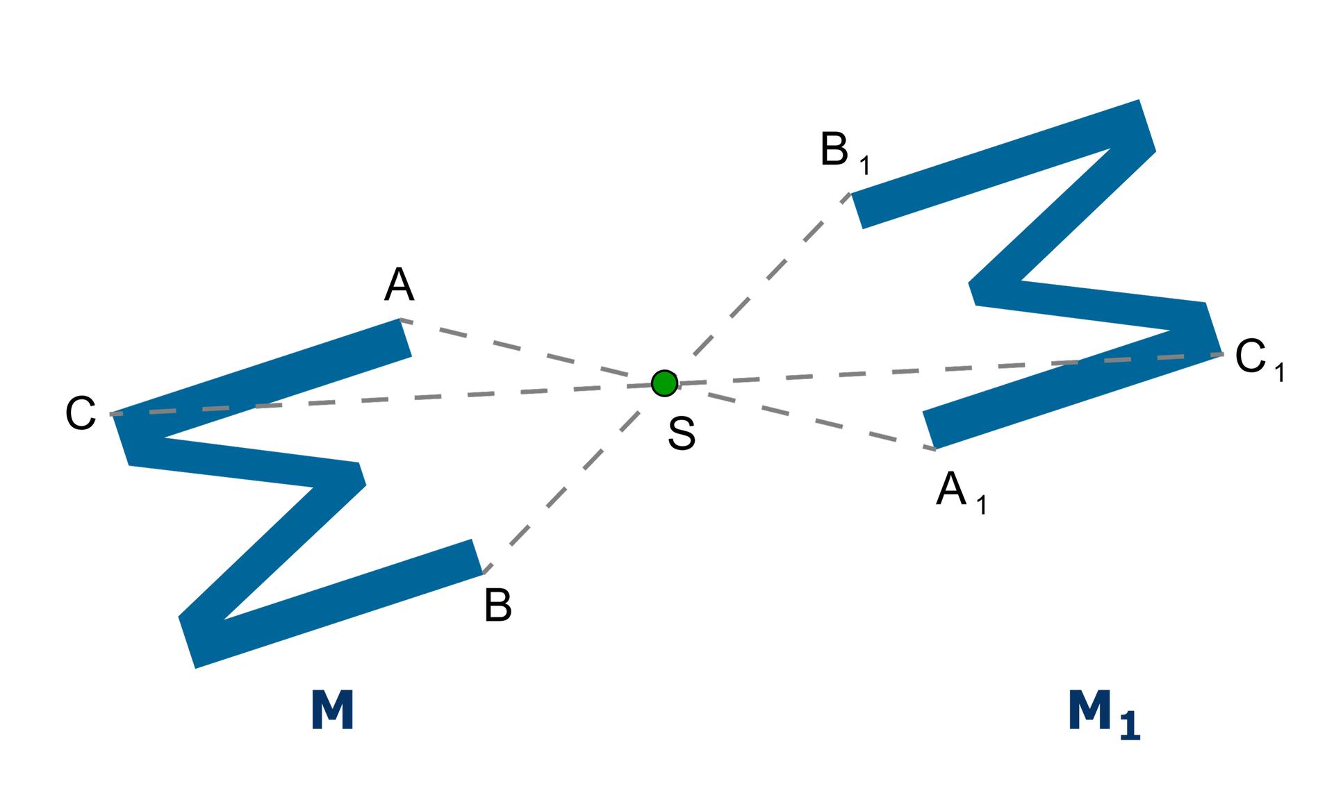 Rysunek figur MiMzindeksem dolnym jeden symetrycznej do Mwzględem punktu S. Do figury Mzindeksem dolnym jeden należą punkty Azindeksem dolnym jeden, Bzindeksem dolnym jeden, Czindeksem dolnym jeden, które są obrazem punktów A, BiCfigury Mwsymetrii względem punktu S.