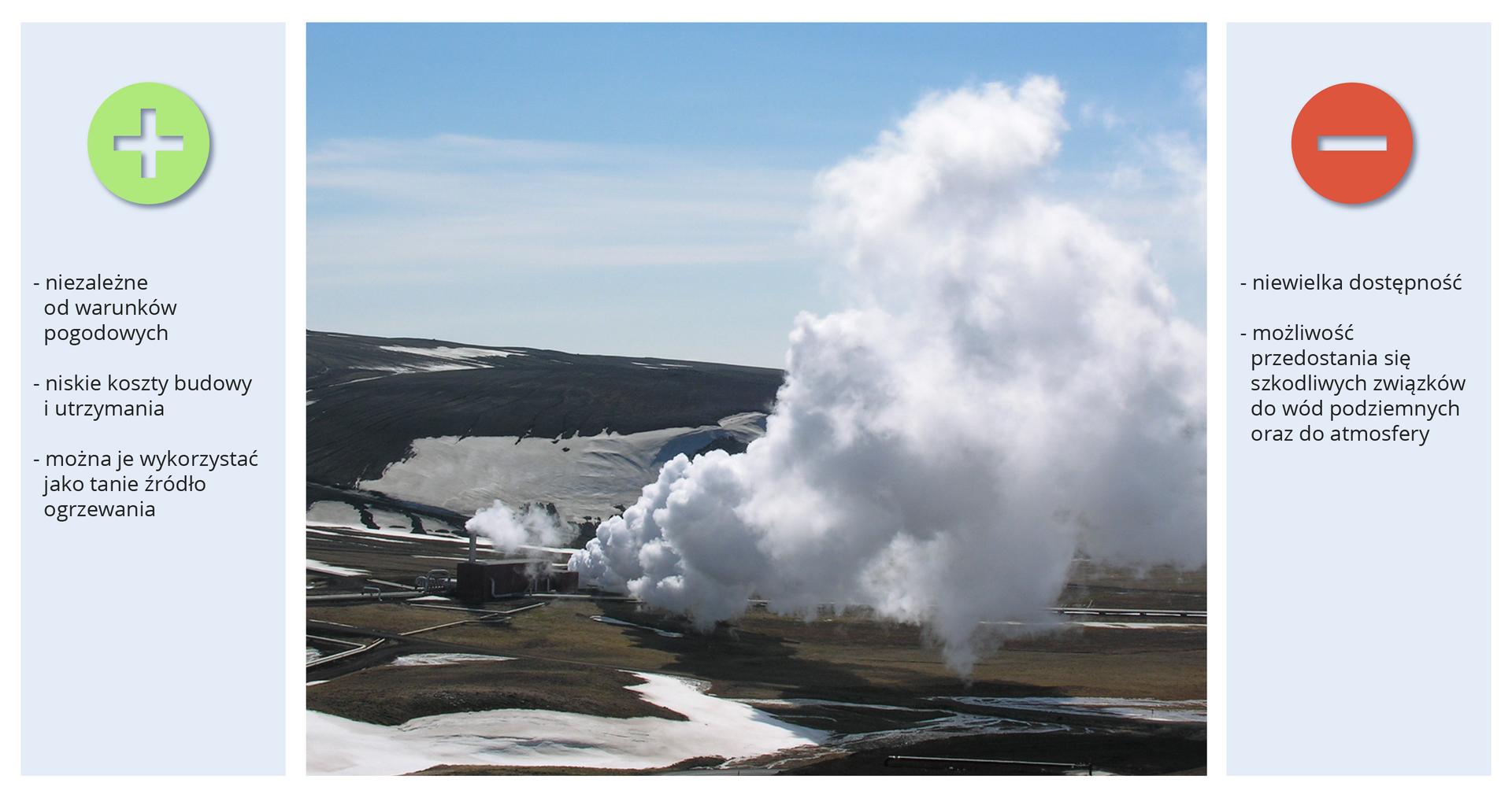Slajd pokazuje chmurę pary wodnej wydobywającej się zgejzeru.