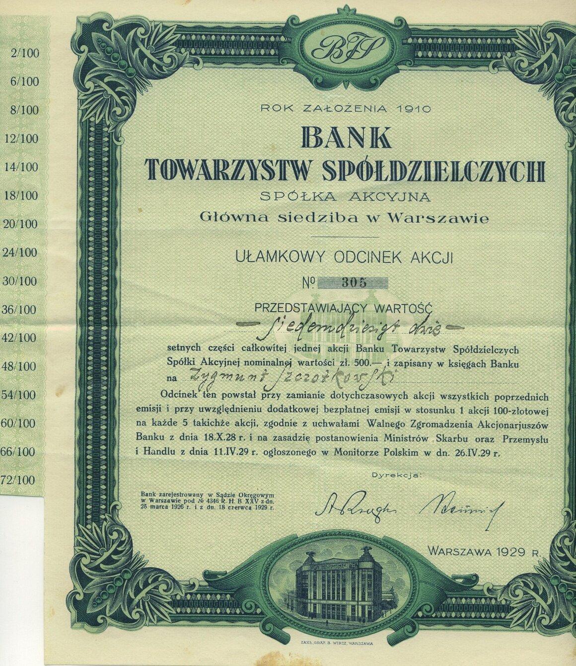 Akcja Banku Towarzystw Spółdzielczych z1929 roku Źródło: Julo, Akcja Banku Towarzystw Spółdzielczych z1929 roku, licencja: CC BY-SA 2.5.