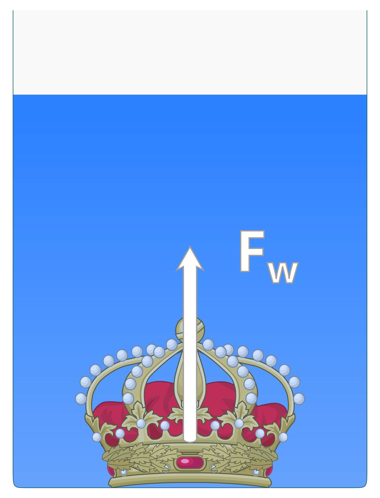 Ilustracja przedstawia koronę królewską. Tło białe. Korona wykonana ze złota. Ozdobiona perłami irubinami. Korona zanurzona wnaczyniu zwodą. Naczynie prawie pełne. Korona znajduje się na dnie naczynia, jest wcałości zanurzona. Po środku korony narysowano białą strzałkę. Strzałka skierowana pionowo, zwrócona ku górze. Grot sięga połowy wypełnionego naczynia. Strzałka podpisana literami Fw.