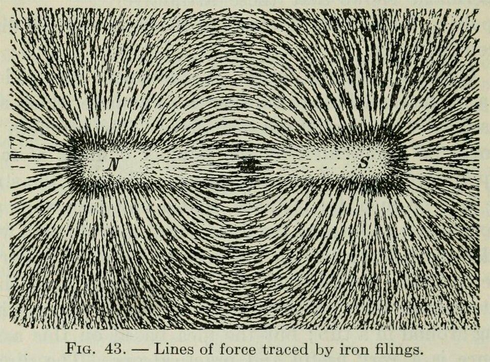 Ilustracja przedstawia rycinę ze starego podręcznika, demonstrującą rozkład linii pola magnetycznego wmagnesie sztabkowym. Nie widać na niej wsposób bezpośredni samej sztabki, ajedynie kształt linii utworzonych zotaczających ją opiłków żelaza. Po lewej stronie ilustracji literą Noznaczono północny biegun magnetyczny, apo prawej literą S- południowy. Pod ryciną podpis wjęzyku angielskim wyjaśniający jej znaczenie.