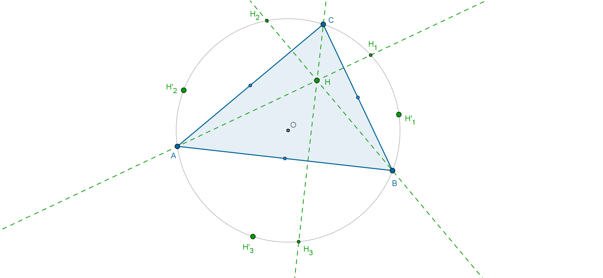 Rysunek trójkąta ostrokątnego ABC. Wysokości: Hzindeksem dolnym jeden, Hzindeksem dolnym dwa, Hzindeksem dolnym trzy, poprowadzone odpowiednio zwierzchołków A, BiCprzecinają się wpunkcie H. Zaznaczone punkty: Hprim zindeksem dolnym jeden, Hprim zindeksem dolnym dwa, Hprim zindeksem dolnym trzy.