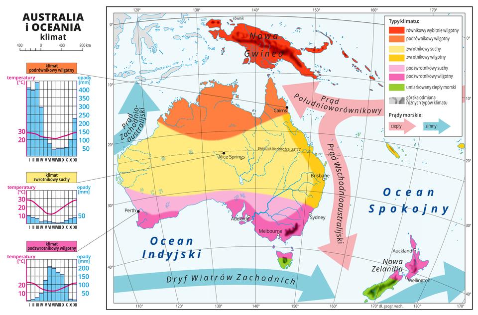 Ilustracja przedstawia mapę typów klimatu wAustralii iOceanii. Kolorami oznaczono typy klimatu, układają się one pasami oprzebiegu równoleżnikowym. Wzdłuż równika klimat równikowy wybitnie wilgotny (obejmuje Nową Gwineę) ipodrównikowy wilgotny (północna część Australii). Na zwrotniku Koziorożca klimat zwrotnikowy suchy izwrotnikowy wilgotny (tylko na wschodnim wybrzeżu). Na południe od zwrotnika Koziorożca klimat podzwrotnikowy suchy, adalej wkierunku południowych wybrzeży – podzwrotnikowy wilgotny. Na południowych krańcach Tasmanii iNowej Zelandii klimat umiarkowany ciepły wilgotny. Wzdłuż wybrzeży kontynentu strzałkami przedstawiono prądy morskie. Zimne prądy płyną równoleżnikowo wzdłuż południowych wybrzeży zzachodu na wschód iwzdłuż zachodnich wybrzeży od zwrotnika Koziorożca wkierunku północnym. Ciepłe prądy płyną na wschodnim wybrzeżu od równika wkierunku południowym. Na mapie południki irównoleżniki. Dookoła mapy wbiałej ramce opisano współrzędne geograficzne co dziesięć stopni. Wlegendzie umieszczono iopisano kolory użyte na mapie. Zlewej strony mapy trzy diagramy klimatyczne dla charakterystycznych stacji zposzczególnych stref klimatycznych. Połączone liniami zmiejscowościami na mapie. Różnią się wysokością słupków obrazujących wielkość opadów iprzebiegiem wykresów temperatur.