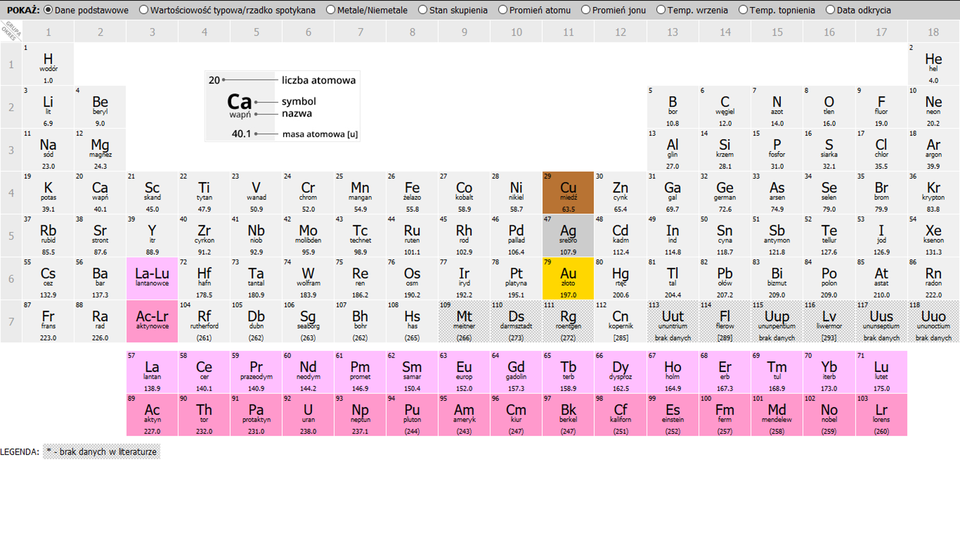 Układ okresowy pierwiastków - miedź, złoto, srebro