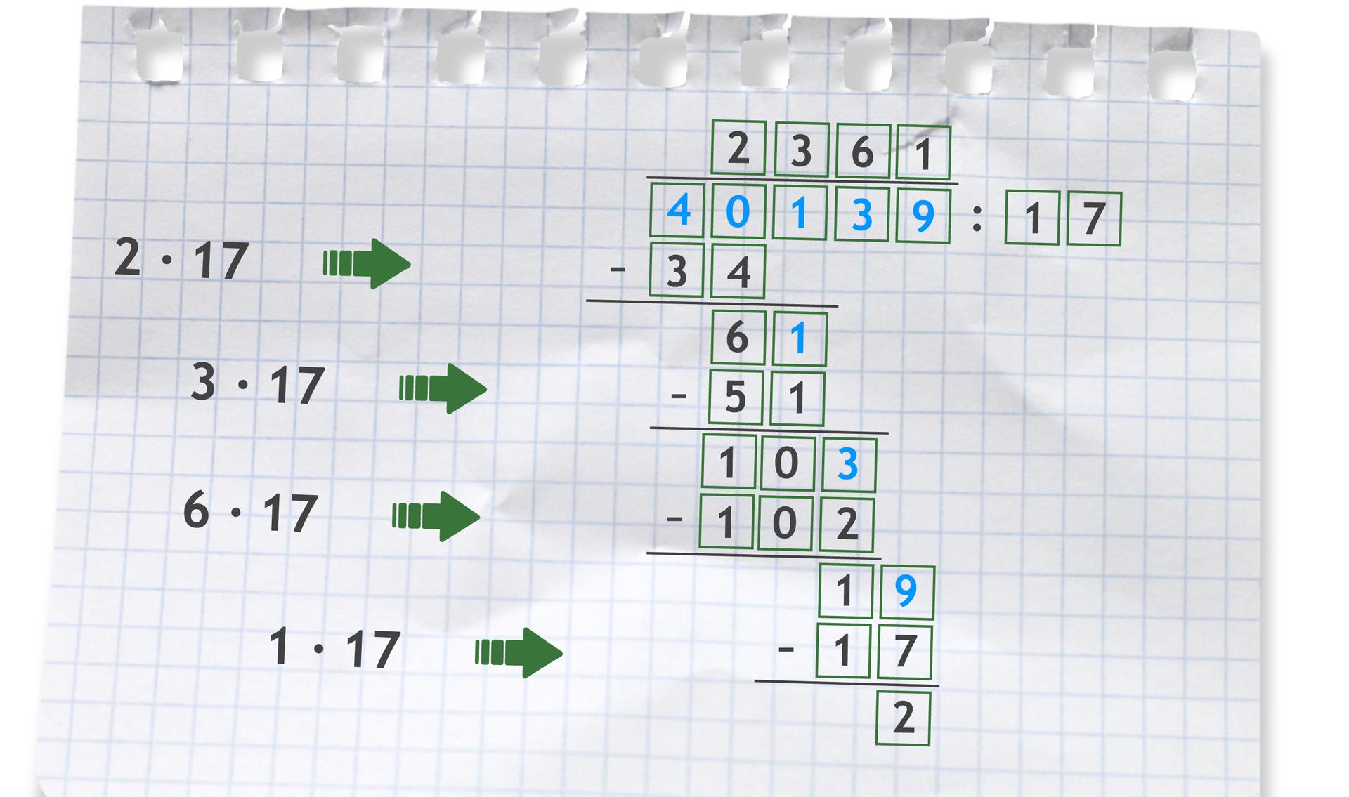 Przykład dzielenia sposobem pisemnym: 40139 dzielone przez 17 =2361 r2.