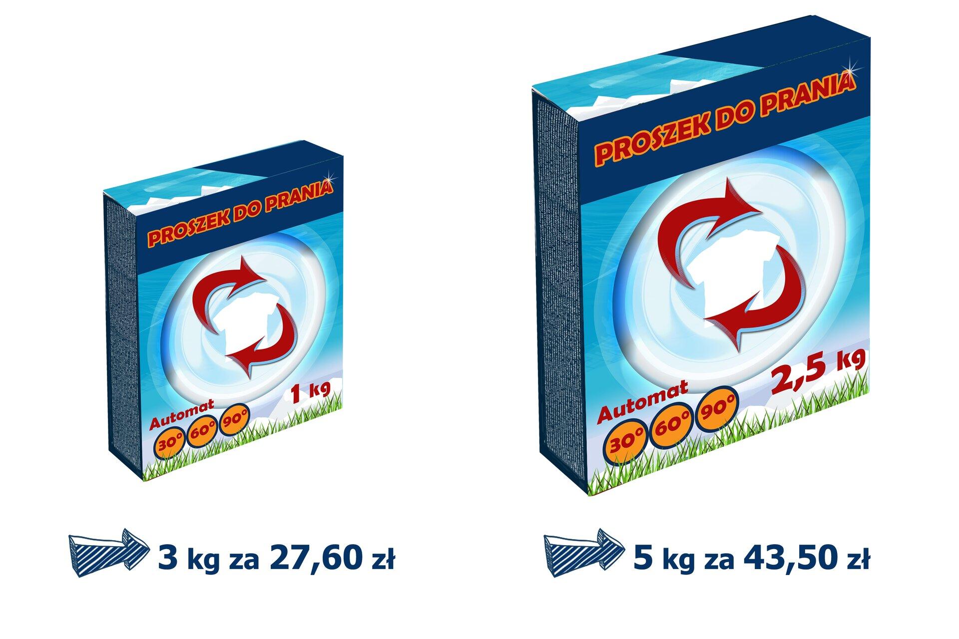 Rysunek dwóch pudełek zproszkiem do prania. Opakowanie 3 kilogramy kosztuje 27,67 zł. Opakowanie 5 kilogramów kosztuje 43,50 zł.