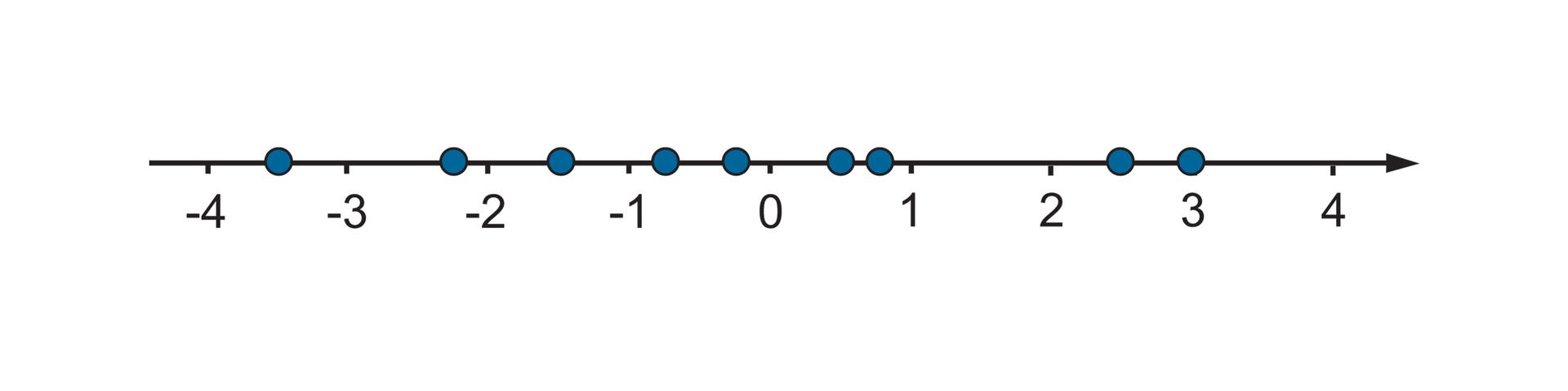 Grafika statyczna