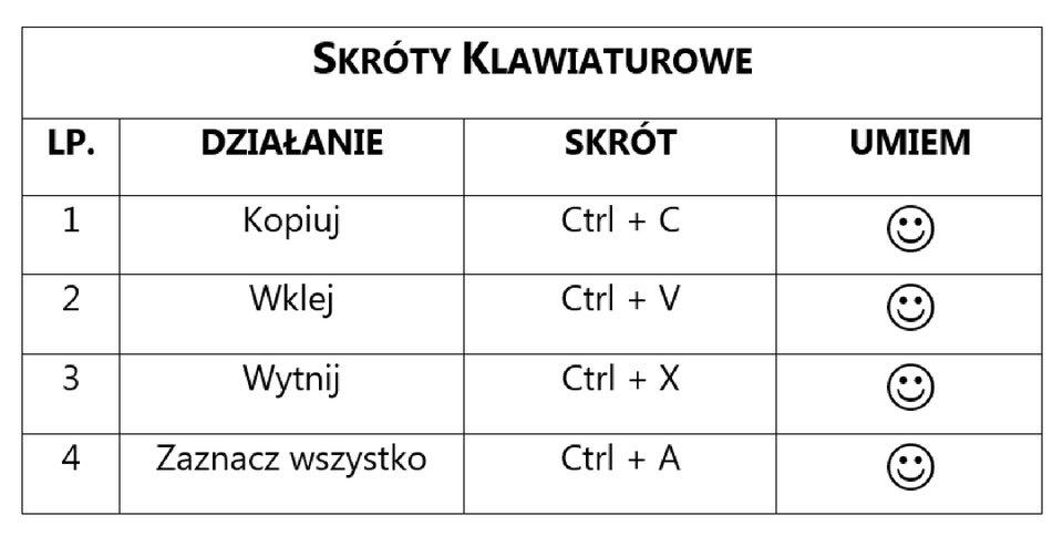 Zrzut zmodyfikowanej tabeli