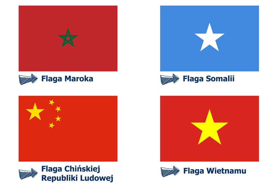 Rysunki prostokątów zgwiazdami pięcioramiennymi, które ilustrują flagi państw. Flaga Maroka – na czerwonym tle, wśrodku złote boki pentagramu. Flaga Somalii – na niebieskim tle, wśrodku biały pentagram. Flaga Chińskiej Republiki Ludowej – na czerwonym tle, wprawym górnym rogu jeden duży icztery małe, żółte pentagramy. Flaga Wietnamu – na czerwonym tle, wśrodku żółty pentagram.