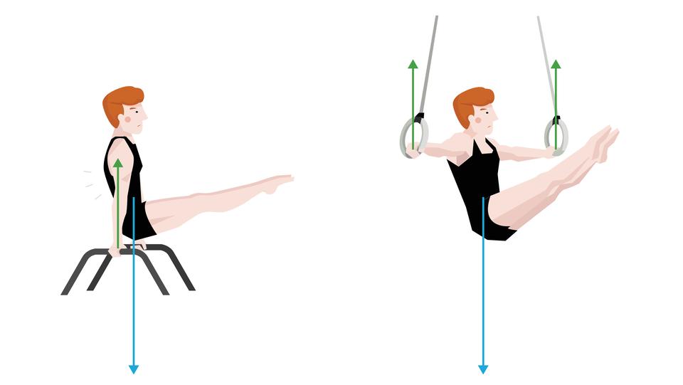 Ilustracja przedstawia sportowca, który wykonuje ćwiczenia akrobatyczne na dwóch przyrządach. Pierwszy przyrząd to koń złękami, drugi to kółka gimnastyczne.