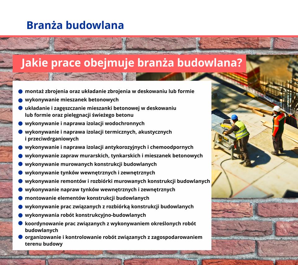 Ilustracja opisuje zakres usług wbranży budowlanej.