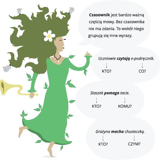 Onomatopeja, która wskazuje palcem na tekst iinfografikę Źródło: Contentplus.pl, licencja: CC BY 3.0.